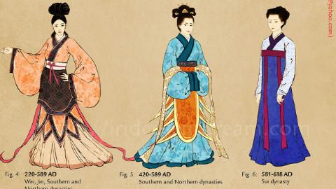 上海工程技术大学公开课:中国历代服饰赏析